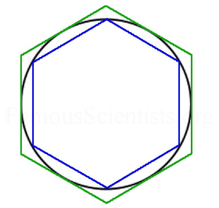 عدد پی ارشمیدس / Archimedes