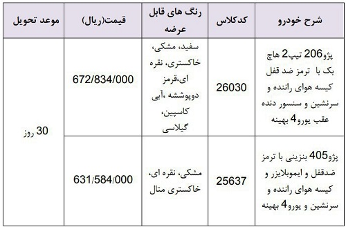 شرایطفروش فوری ایران خودرو ۷ اردیبهشت ۹۸