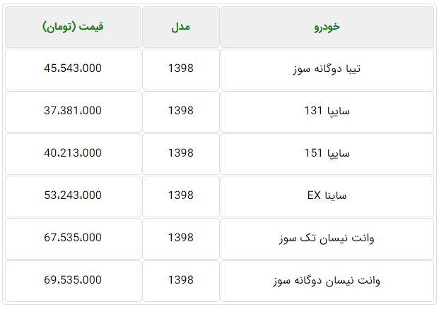 فروش فوری محصولات سایپا ۲۷ فروردین ۹۸