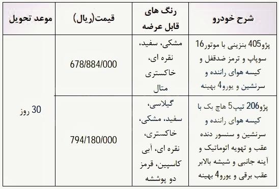 شرایط فروش فوری ایران خودرو ۲۶ فروردین ۹۸ + جدول مدل و قیمت