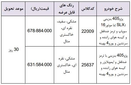 شرایط فروش فوری ایران خودرو ۱۶ اردیبهشت ۹۸ + جدول قیمت و مدل